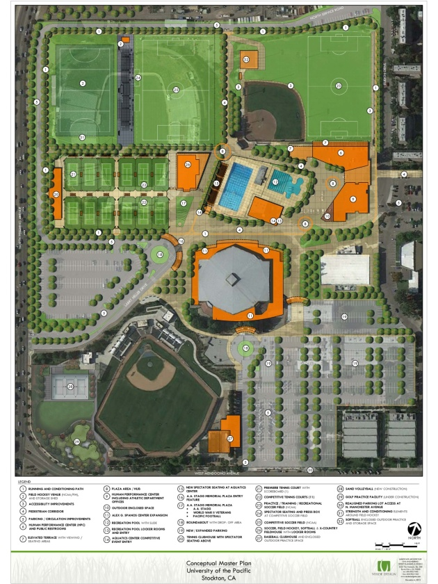 New UOP athletic facility site plan (c/o University of the Pacific)